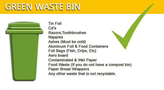 What goes in your green bin